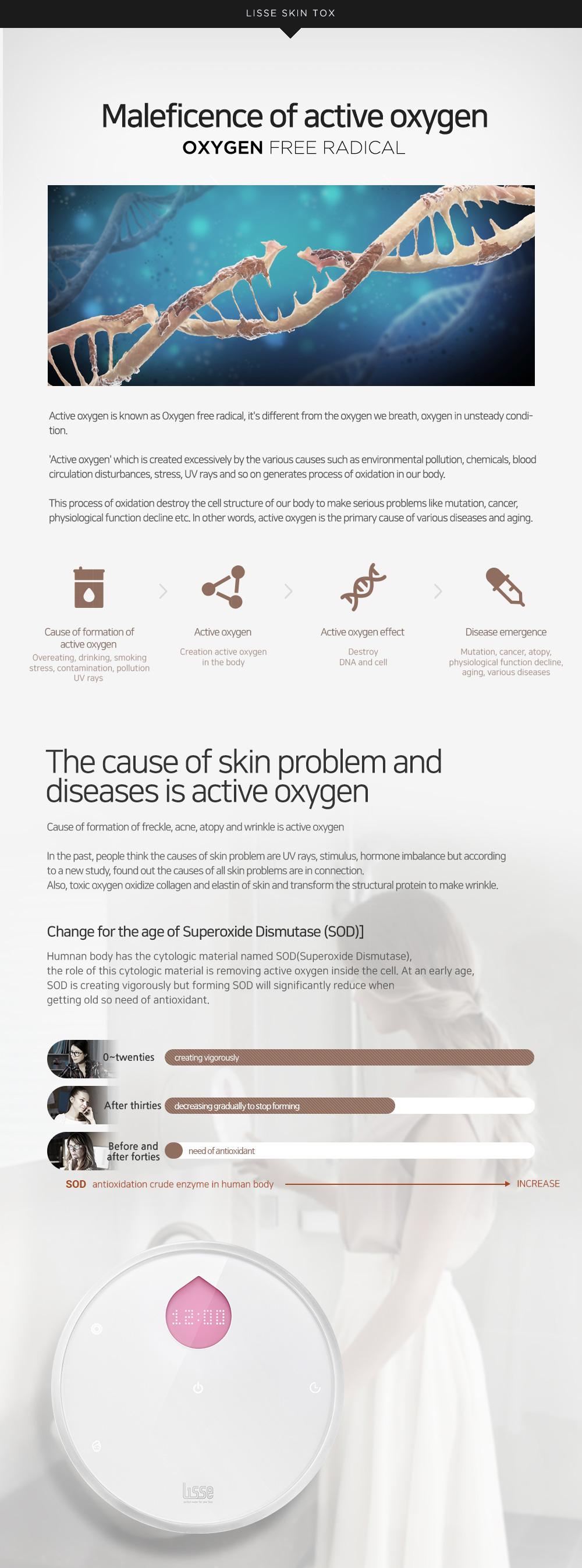 Skin Tox